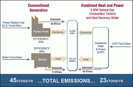 microgrids_graphic