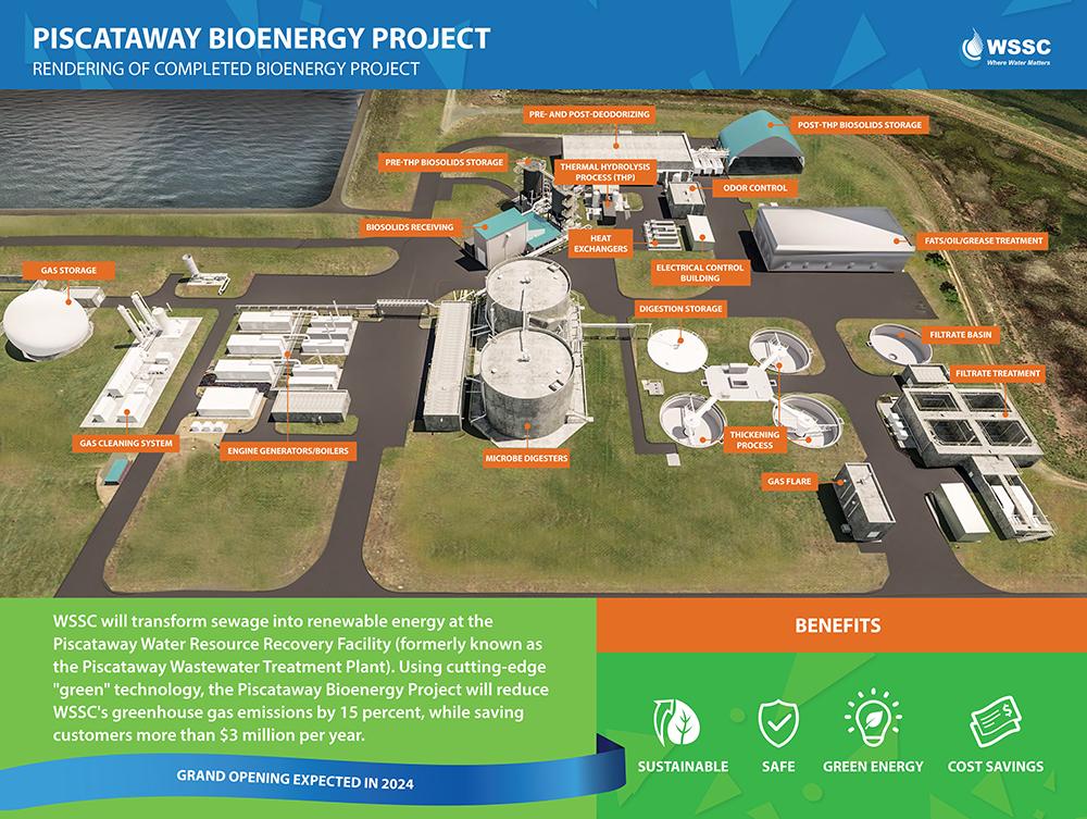 WSSC Bio-Energy Project